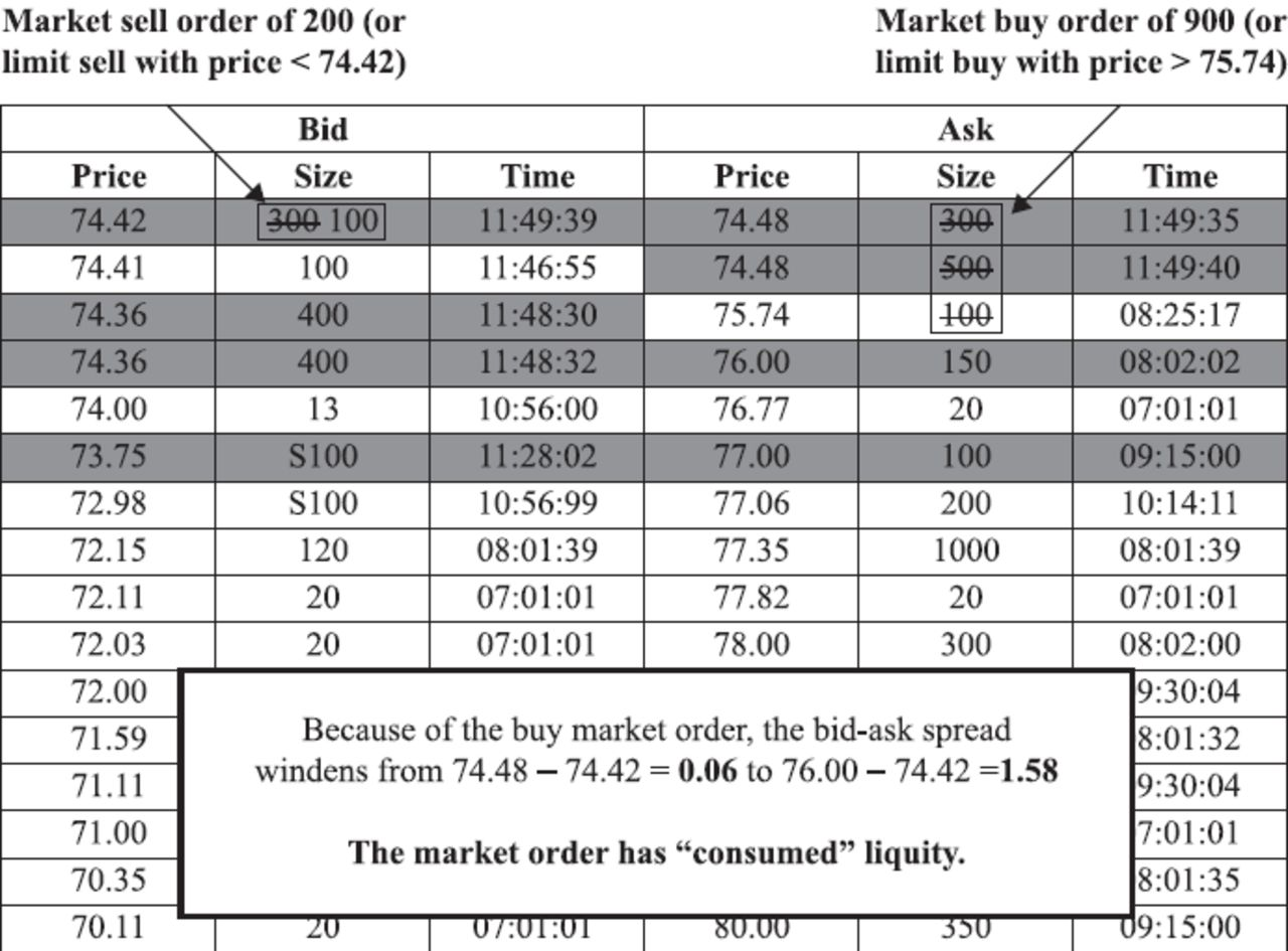 Liquidity—How to Capture a Multidimensional Beast   The