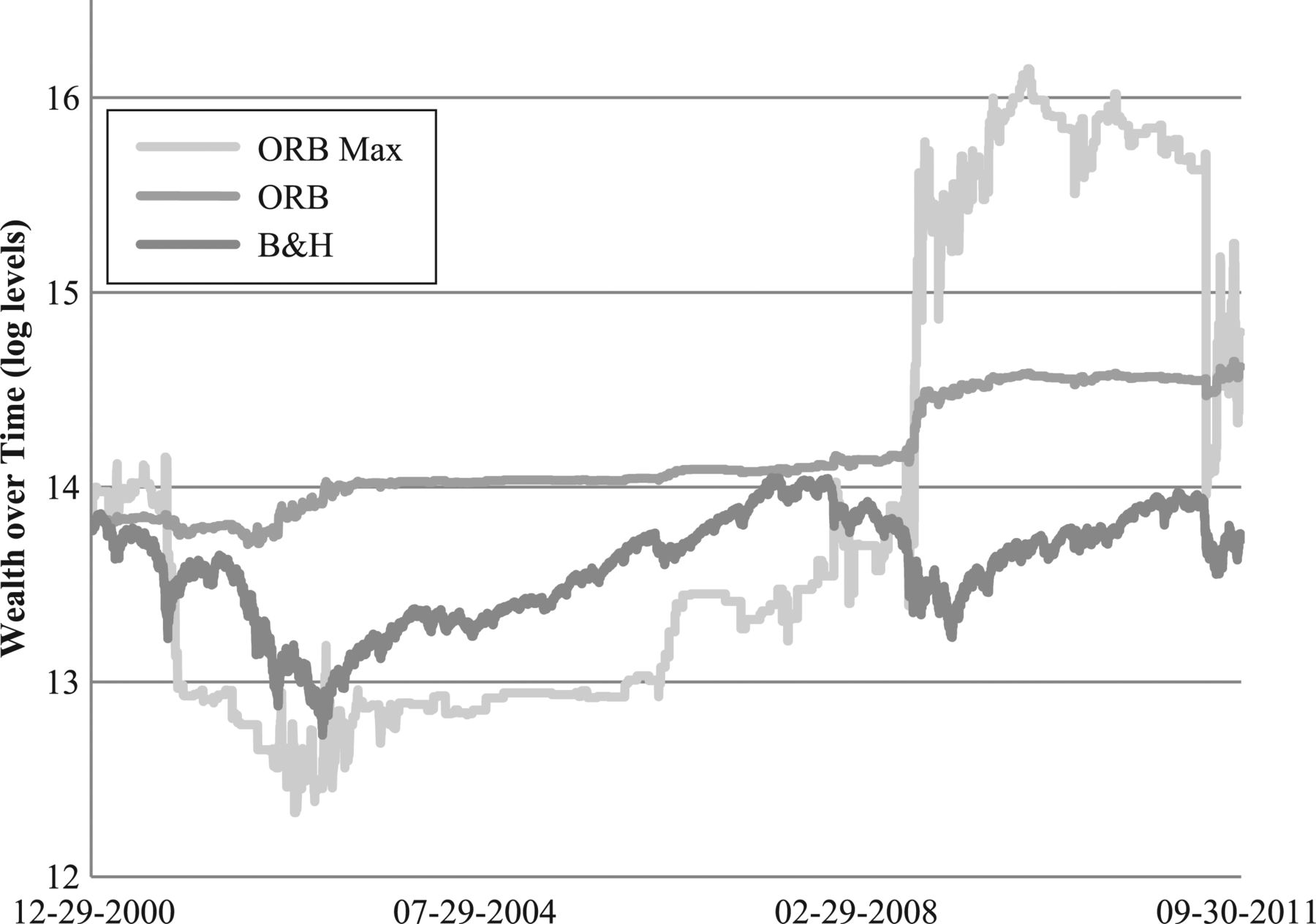 Optimal Leverage in Day Trading   The Journal of Trading