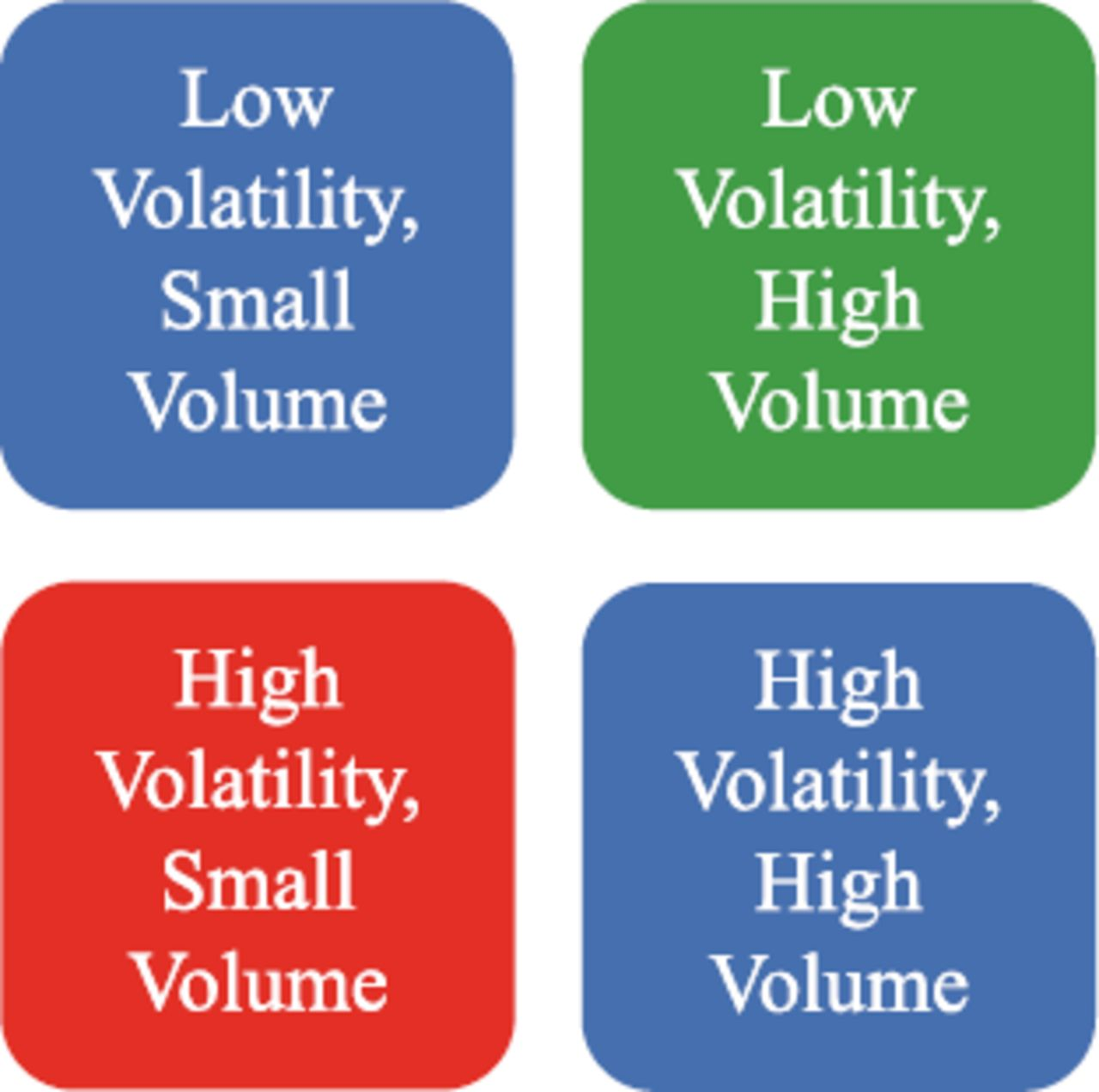Constant Impact Strategy | The Journal of Trading